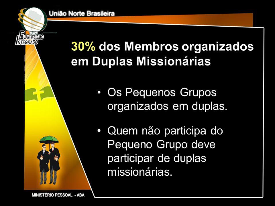 30% dos Membros organizados em Duplas Missionárias