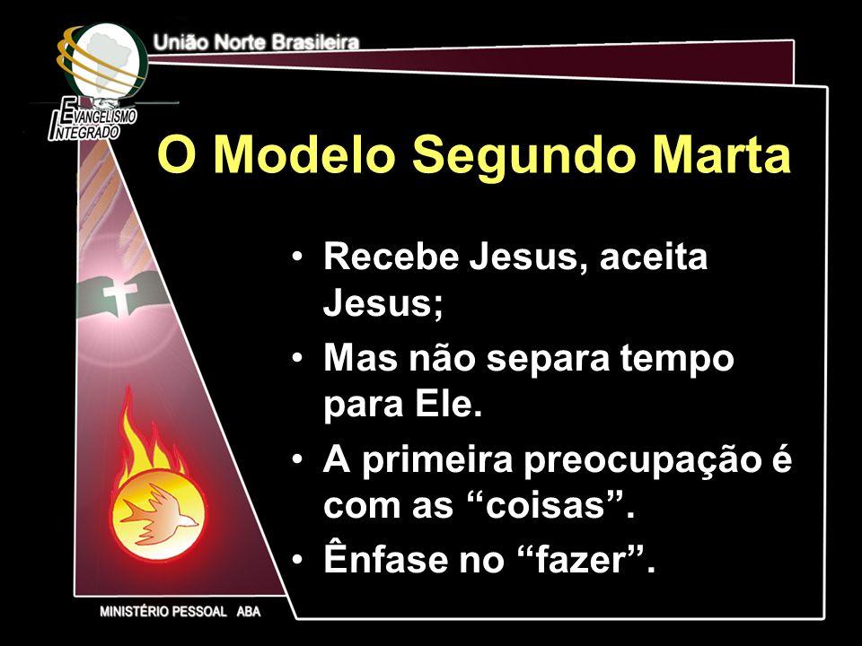 O Modelo Segundo Marta Recebe Jesus, aceita Jesus;