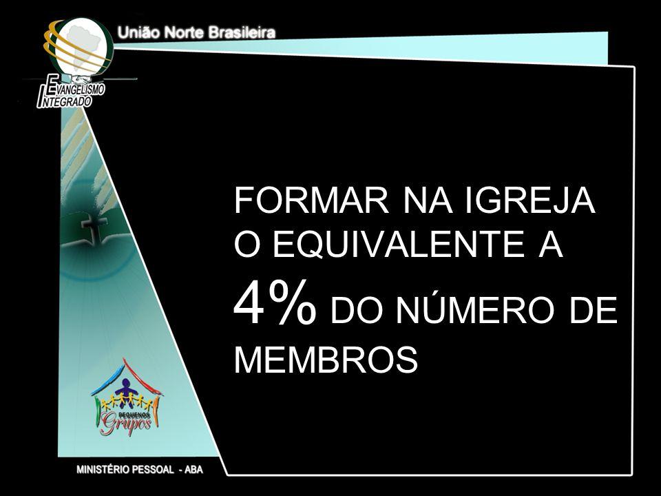 FORMAR NA IGREJA O EQUIVALENTE A 4% DO NÚMERO DE MEMBROS