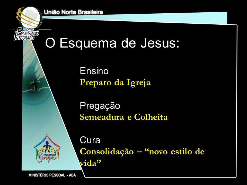 O Esquema de Jesus: Ensino Preparo da Igreja Pregação