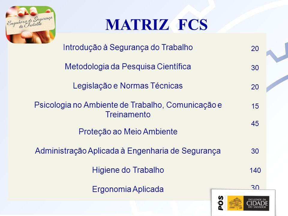 MATRIZ FCS Introdução à Segurança do Trabalho
