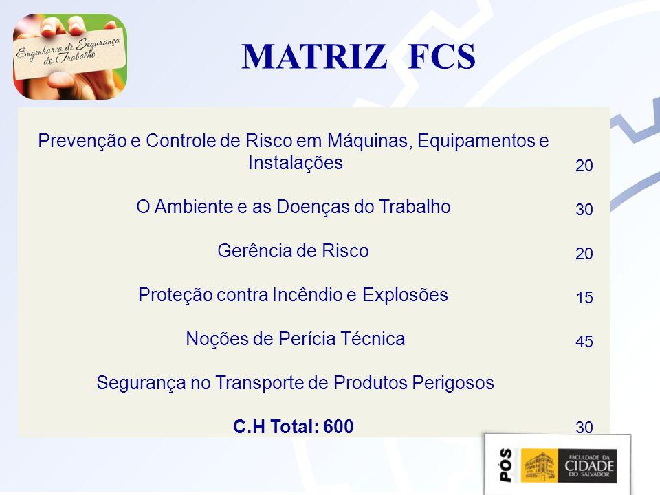 MATRIZ FCS Prevenção e Controle de Risco em Máquinas, Equipamentos e