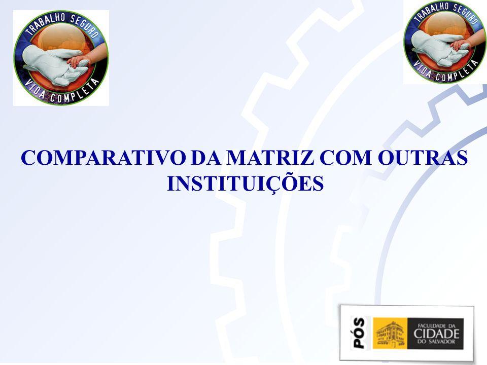 COMPARATIVO DA MATRIZ COM OUTRAS