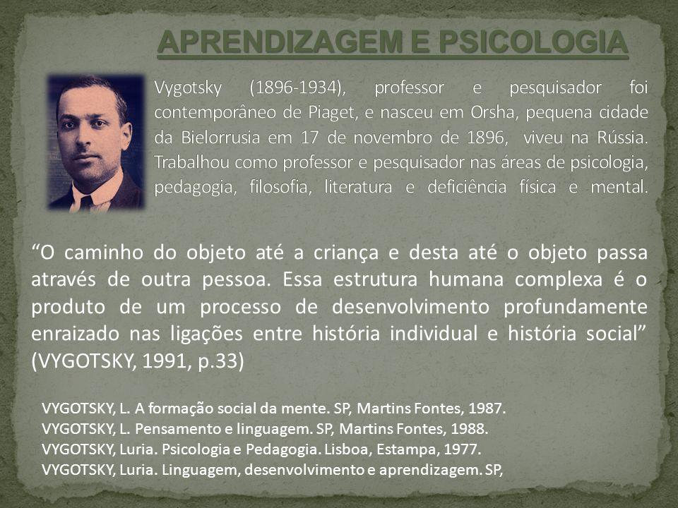 APRENDIZAGEM E PSICOLOGIA