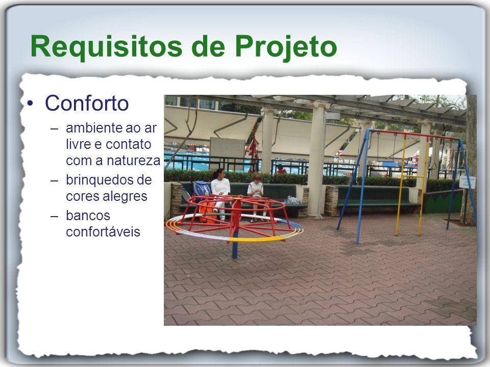 Requisitos de Projeto Conforto