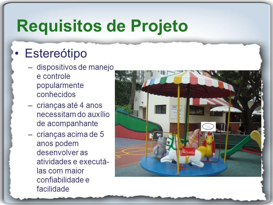 Requisitos de Projeto Estereótipo