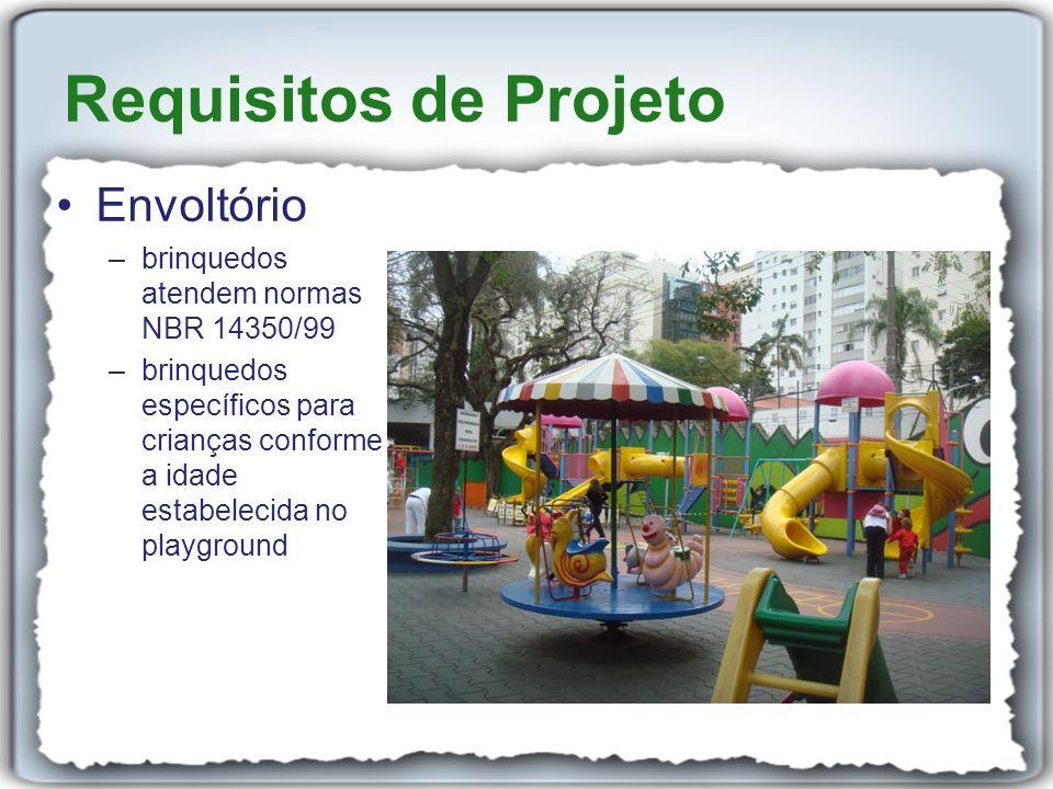 Requisitos de Projeto Envoltório