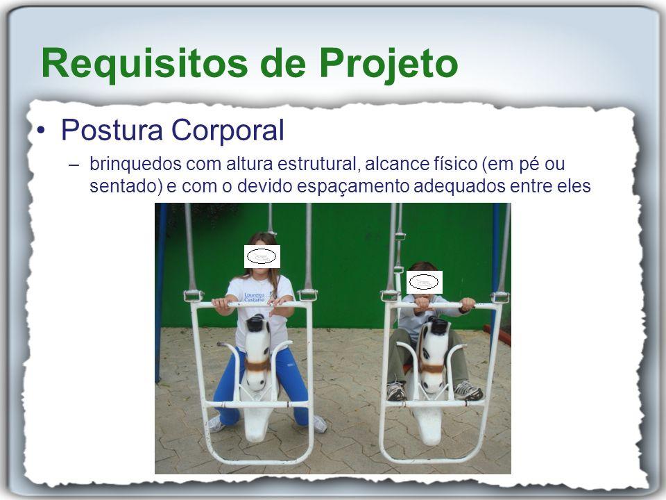 Requisitos de Projeto Postura Corporal
