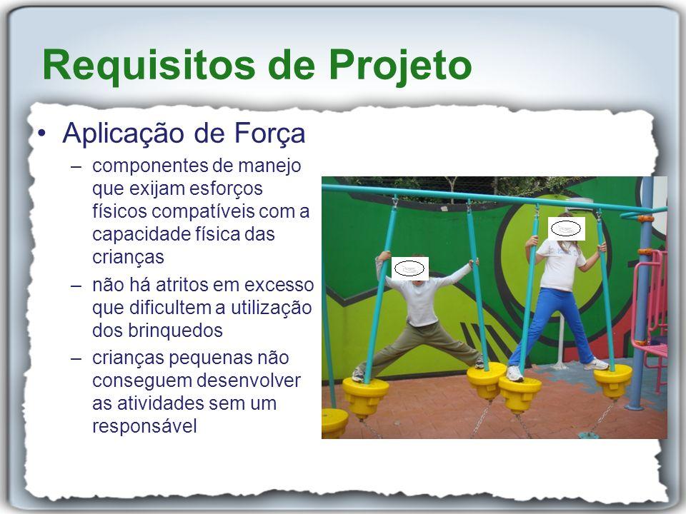 Requisitos de Projeto Aplicação de Força