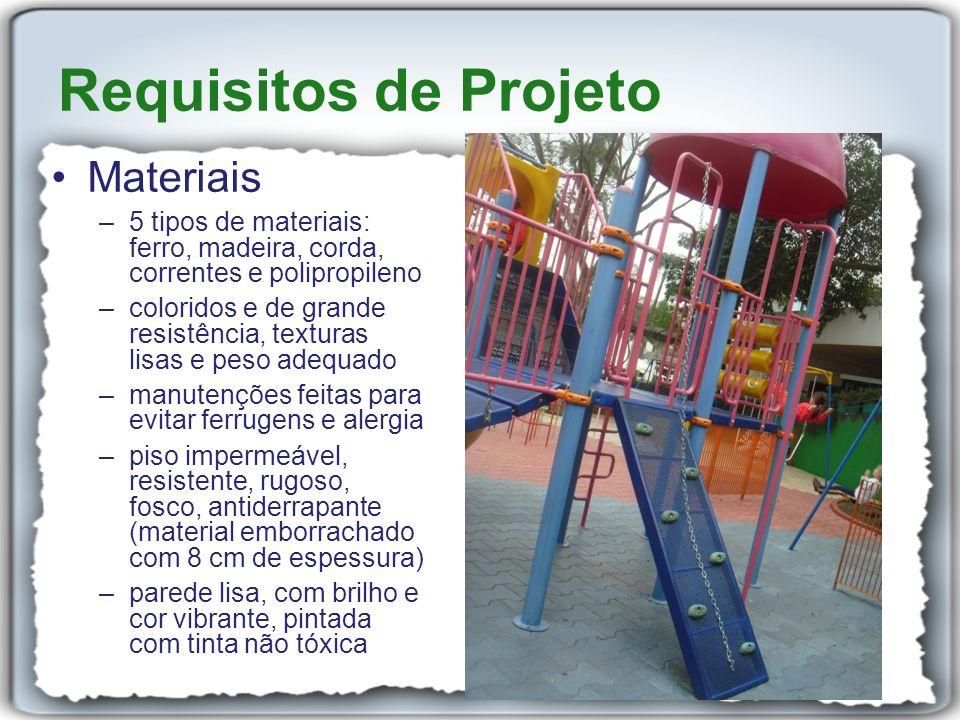 Requisitos de Projeto Materiais