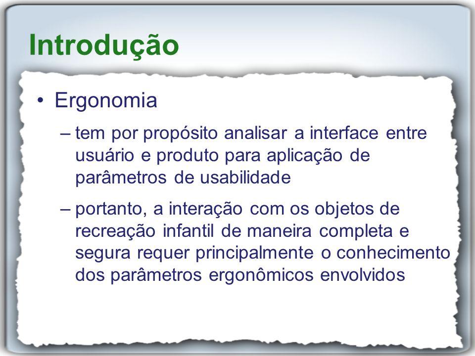 Introdução Ergonomia. tem por propósito analisar a interface entre usuário e produto para aplicação de parâmetros de usabilidade