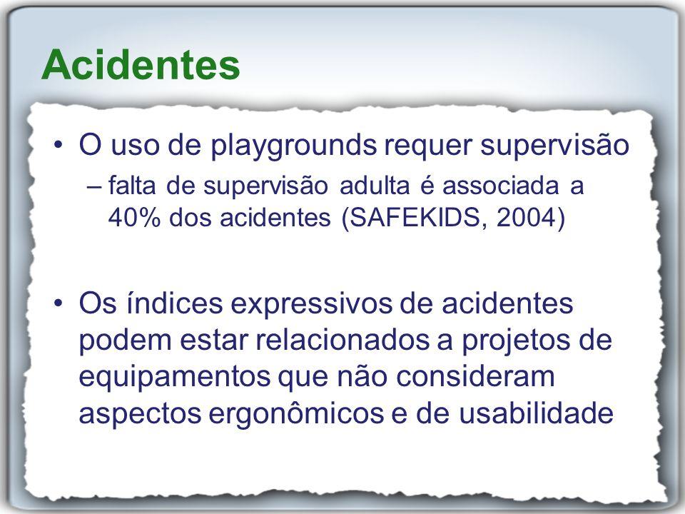 Acidentes O uso de playgrounds requer supervisão