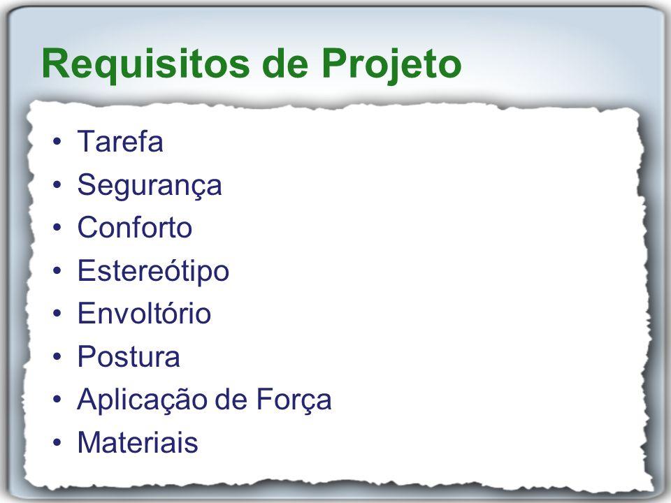Requisitos de Projeto Tarefa Segurança Conforto Estereótipo Envoltório
