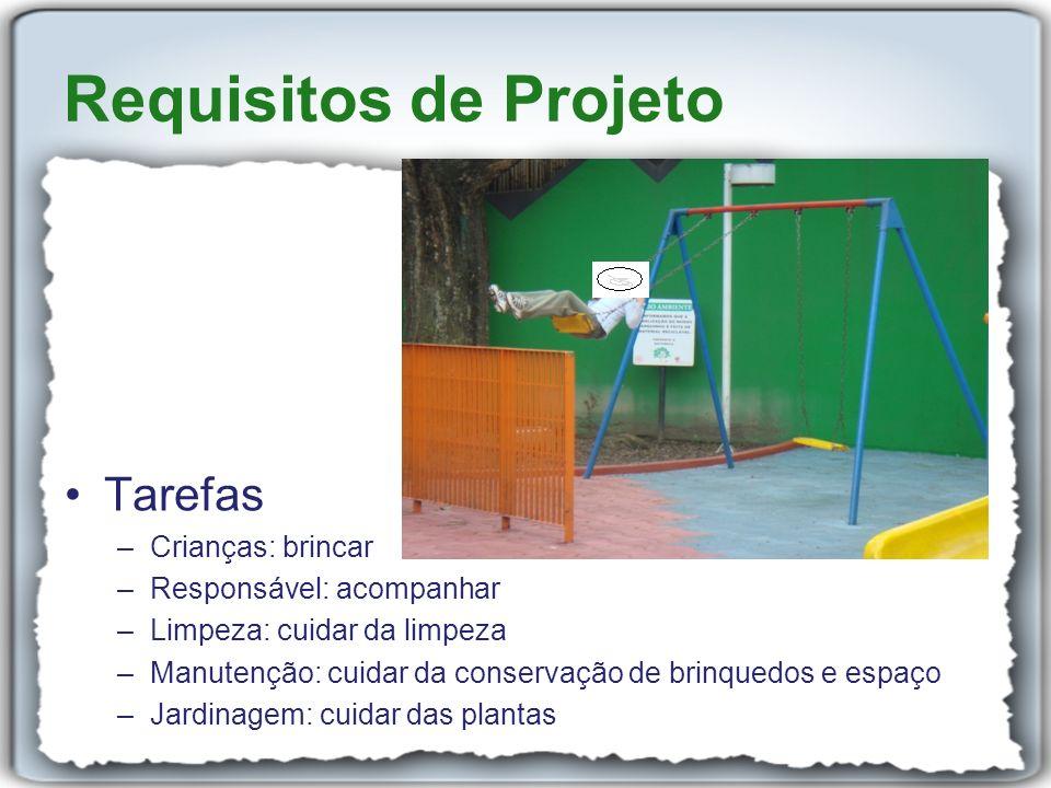 Requisitos de Projeto Tarefas Crianças: brincar