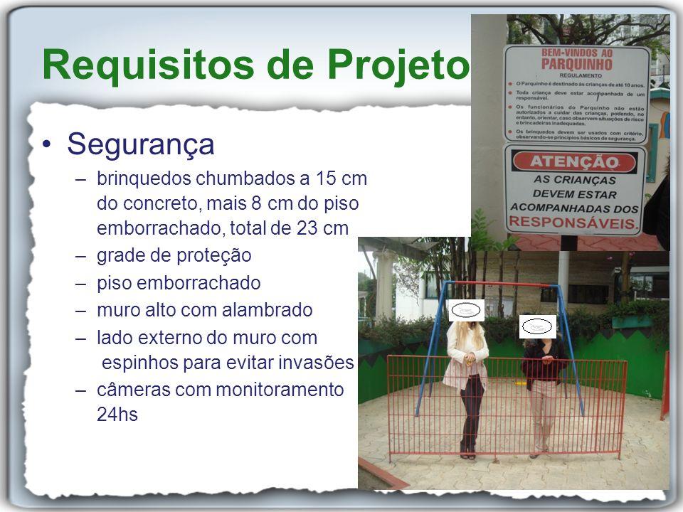Requisitos de Projeto Segurança brinquedos chumbados a 15 cm
