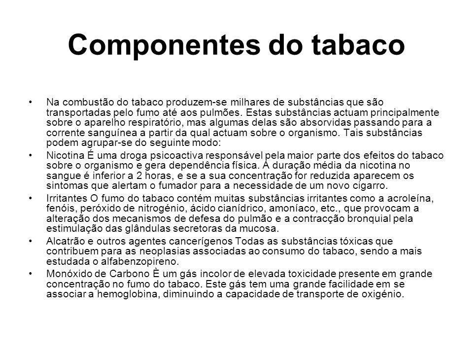 Componentes do tabaco