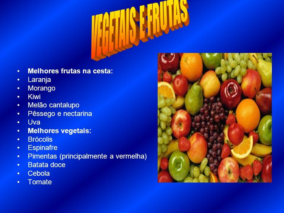 VEGETAIS E FRUTAS Melhores frutas na cesta: Laranja Morango Kiwi