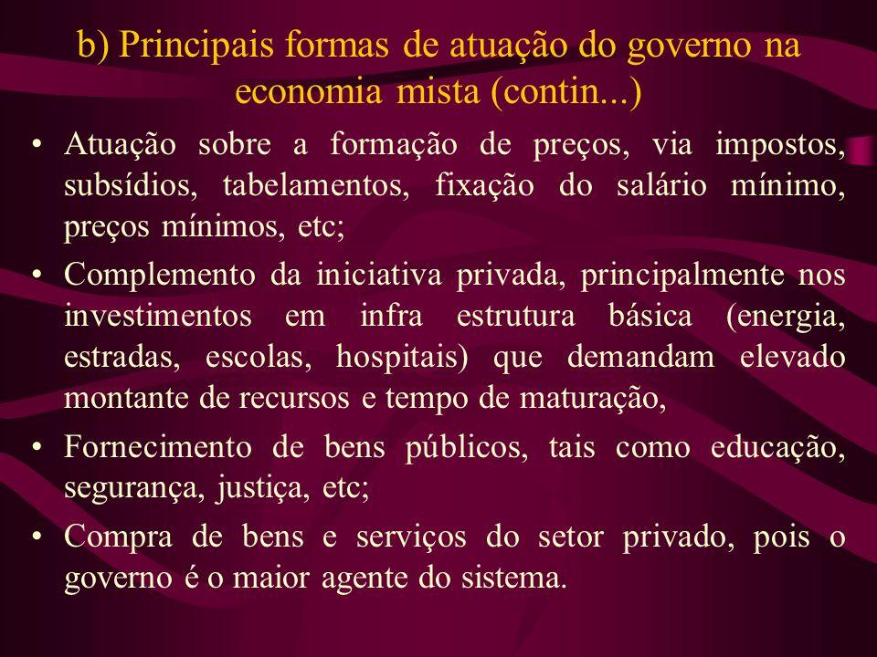 b) Principais formas de atuação do governo na economia mista (contin...)