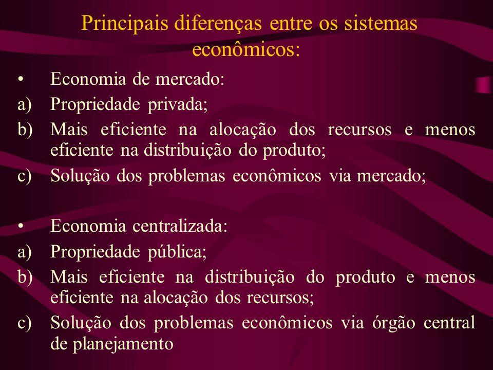 Principais diferenças entre os sistemas econômicos: