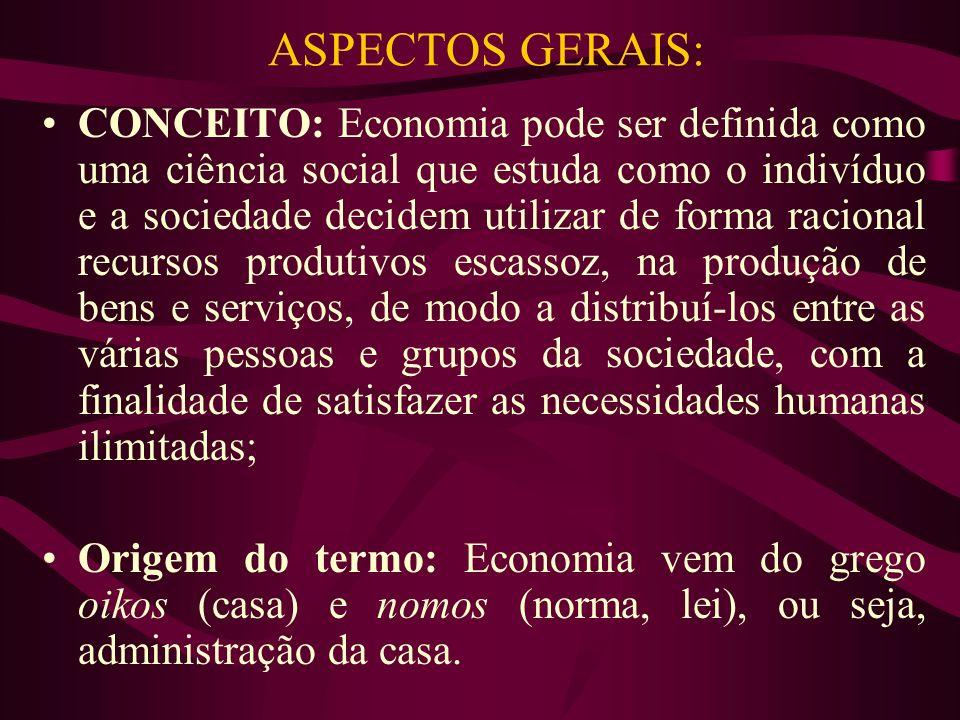 ASPECTOS GERAIS: