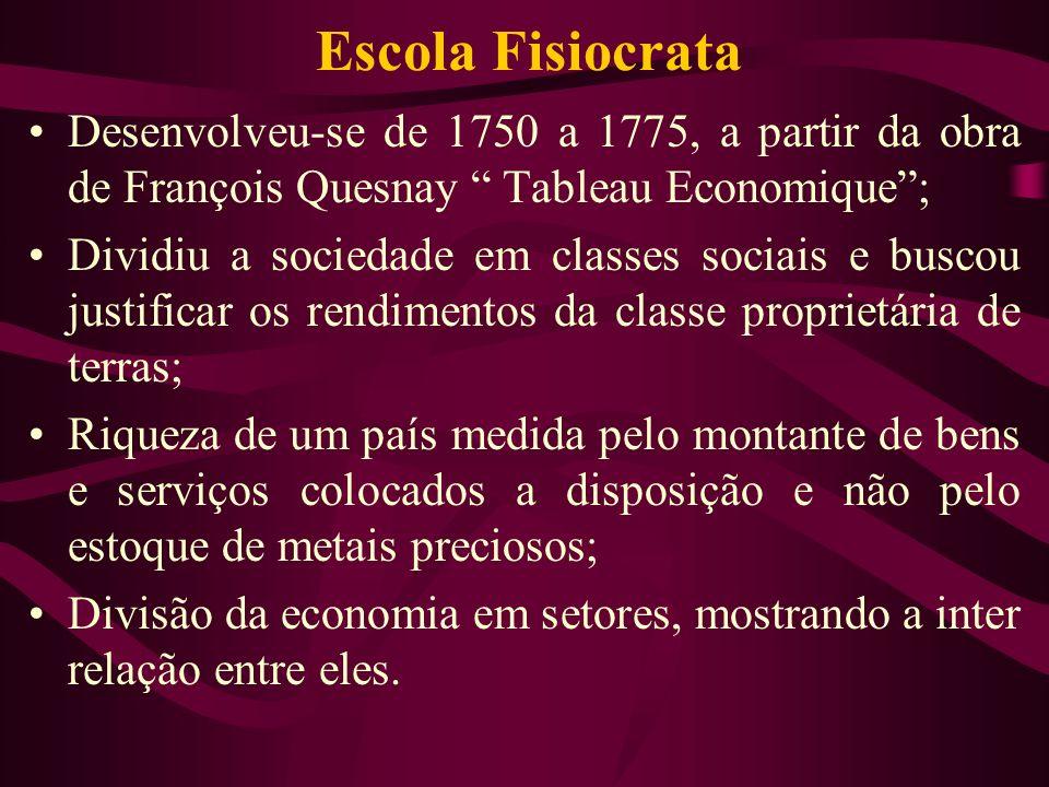 Escola Fisiocrata Desenvolveu-se de 1750 a 1775, a partir da obra de François Quesnay Tableau Economique ;
