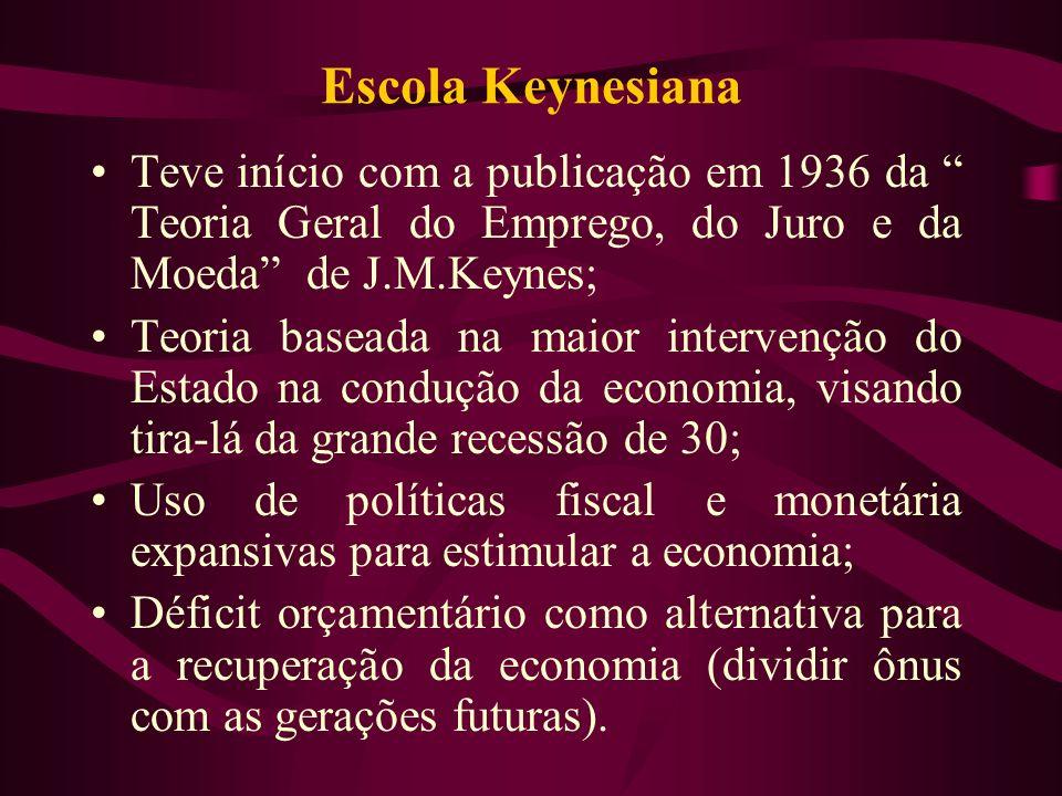 Escola Keynesiana Teve início com a publicação em 1936 da Teoria Geral do Emprego, do Juro e da Moeda de J.M.Keynes;
