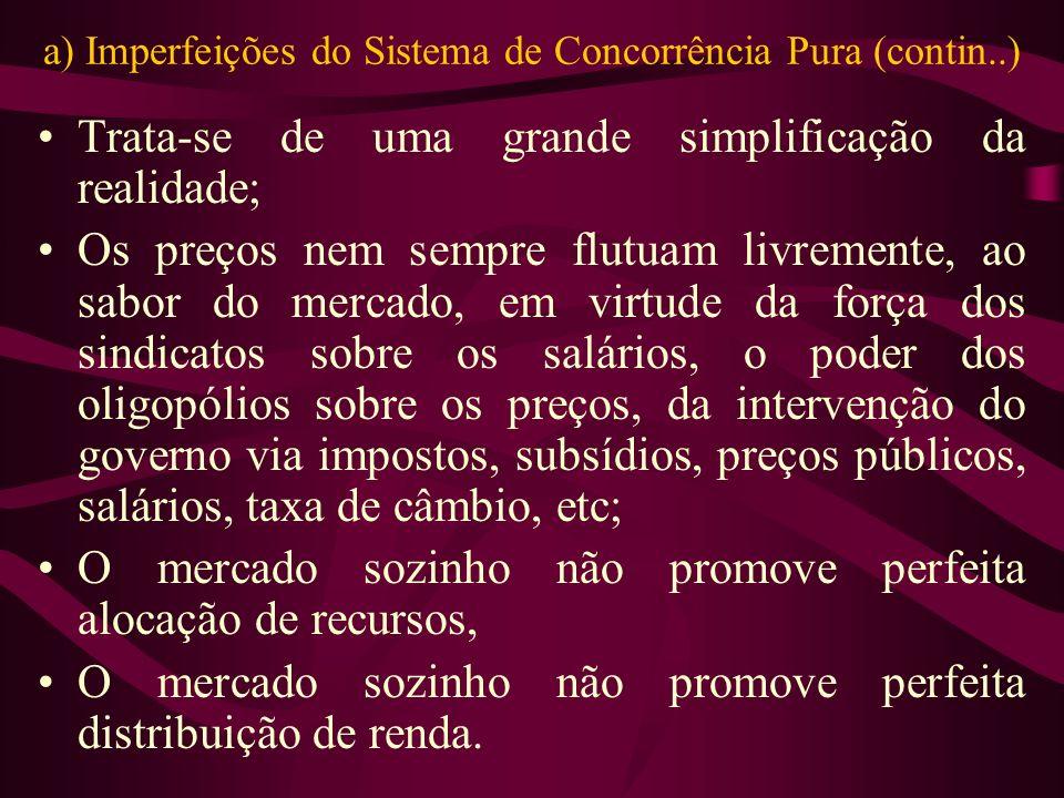 a) Imperfeições do Sistema de Concorrência Pura (contin..)