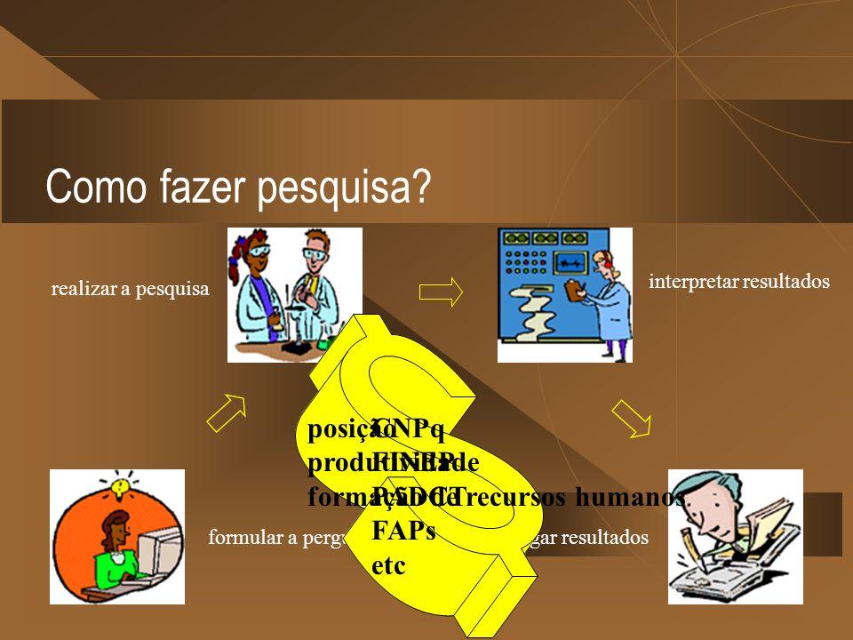 Como fazer pesquisa posição produtividade