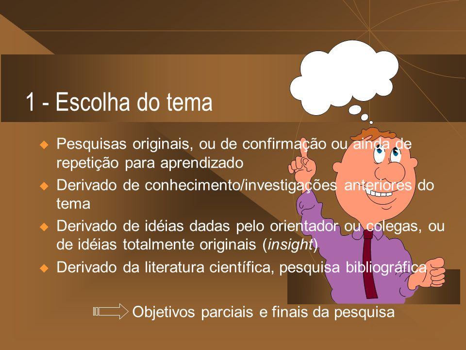 1 - Escolha do tema Pesquisas originais, ou de confirmação ou ainda de repetição para aprendizado.