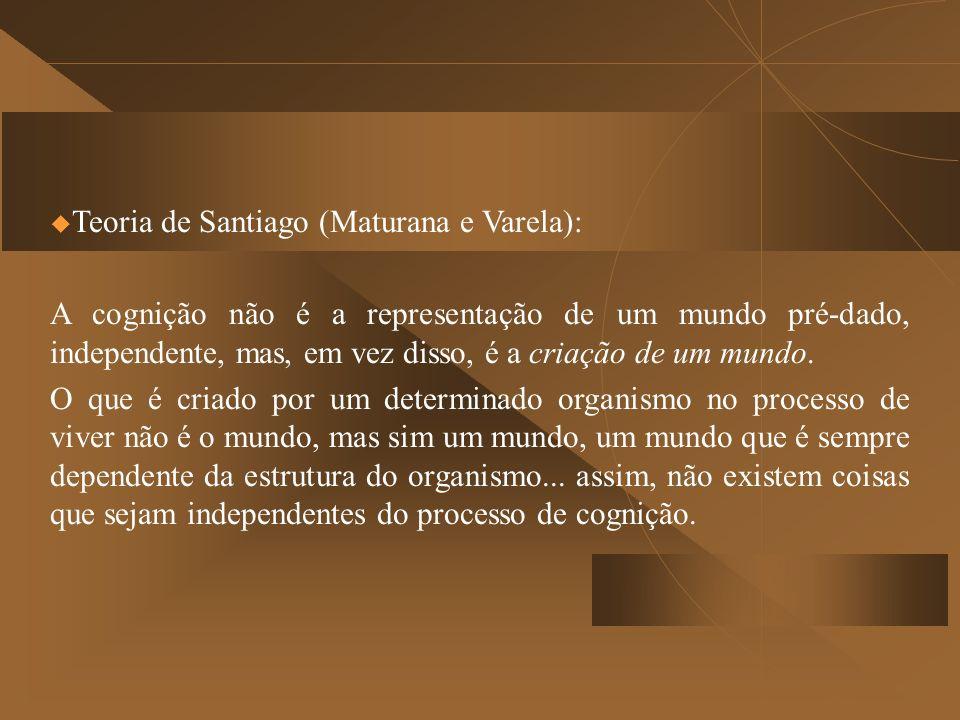 Teoria de Santiago (Maturana e Varela):