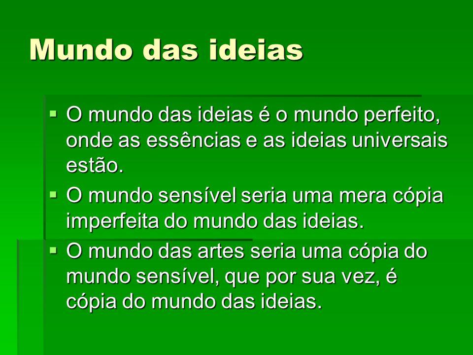 Mundo das ideias O mundo das ideias é o mundo perfeito, onde as essências e as ideias universais estão.