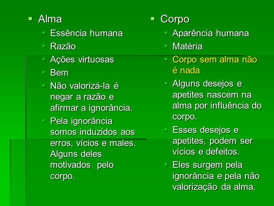 Alma Corpo Essência humana Razão Ações virtuosas Bem