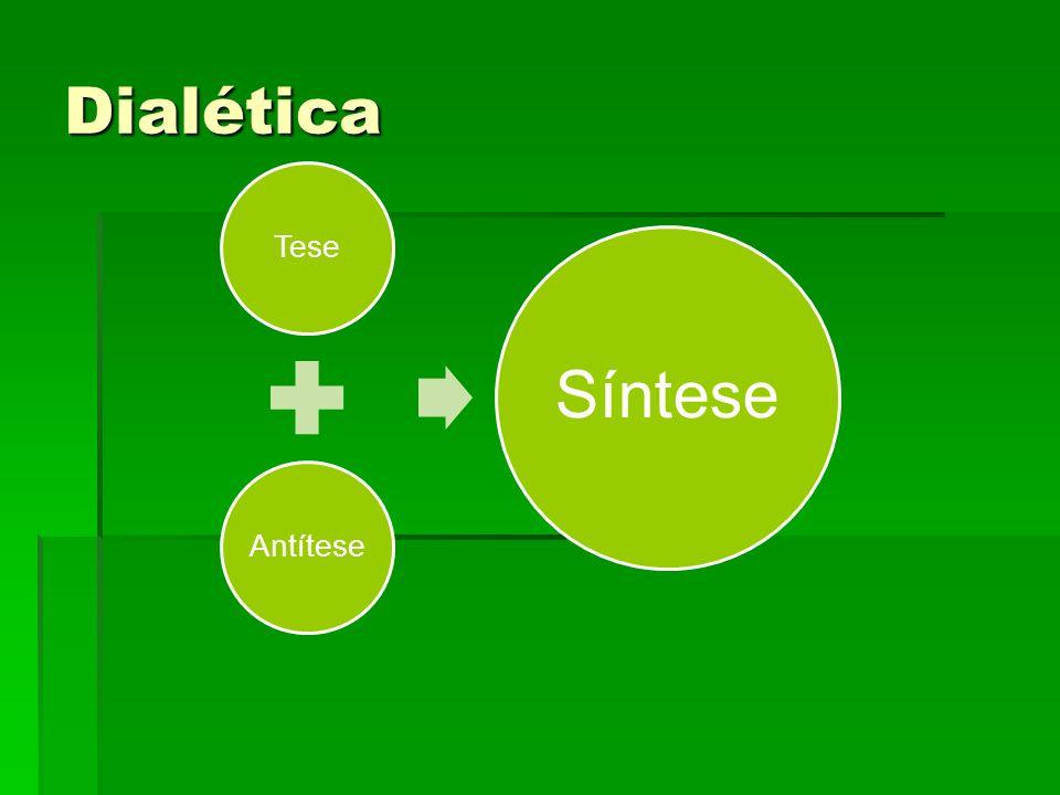 Dialética Tese Antítese Síntese