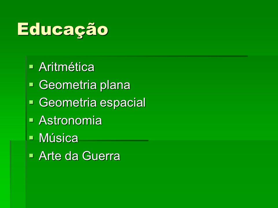 Educação Aritmética Geometria plana Geometria espacial Astronomia