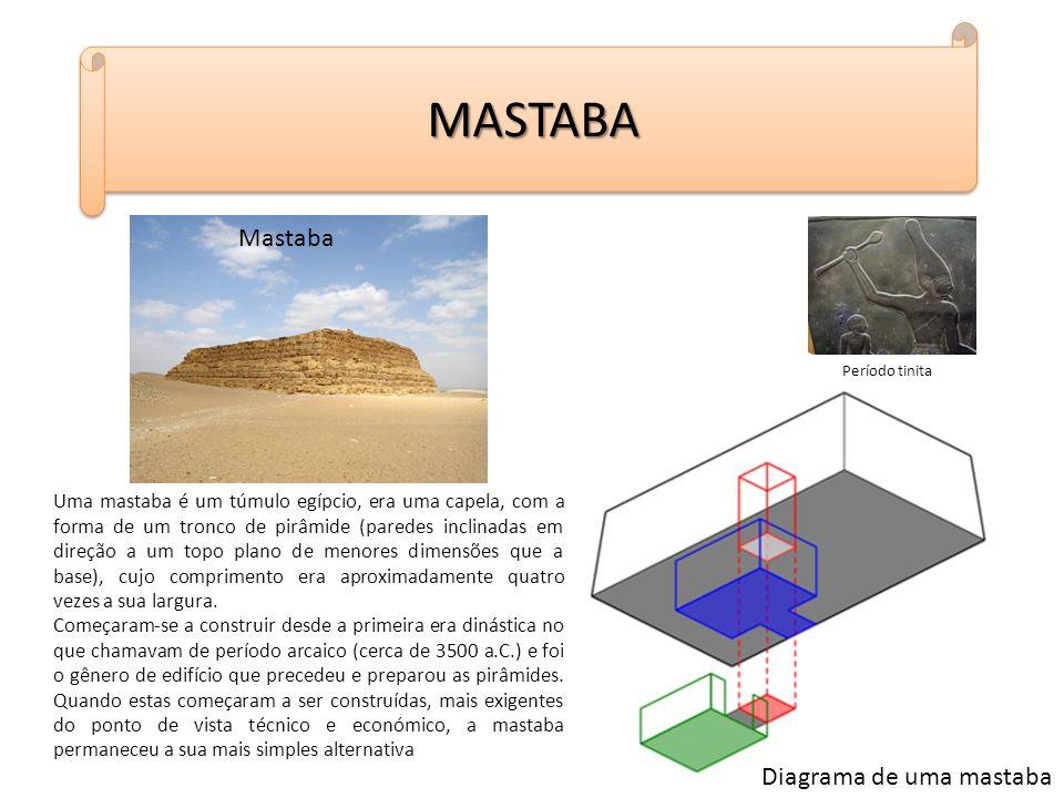 MASTABA Mastaba Diagrama de uma mastaba