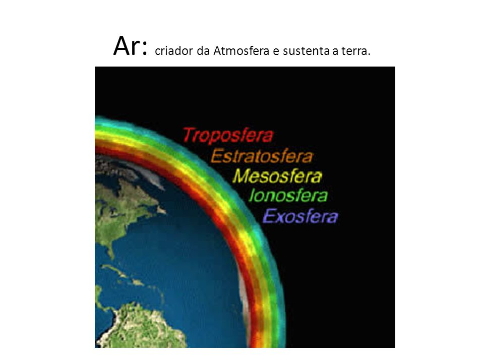 Ar: criador da Atmosfera e sustenta a terra.