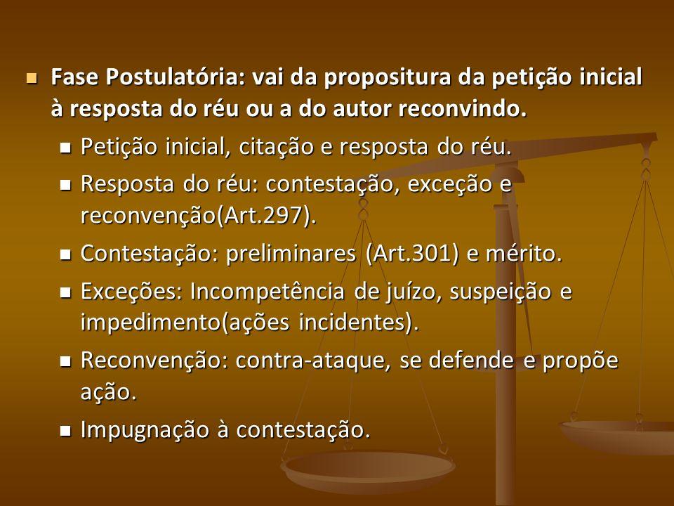 Fase Postulatória: vai da propositura da petição inicial à resposta do réu ou a do autor reconvindo.