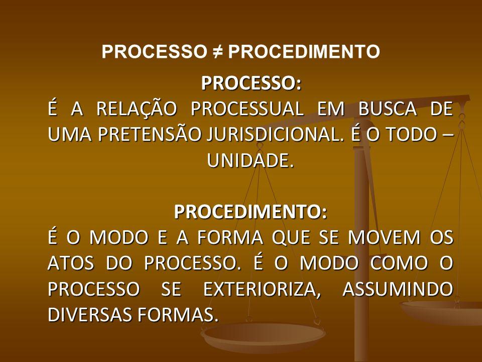 PROCESSO ≠ PROCEDIMENTO