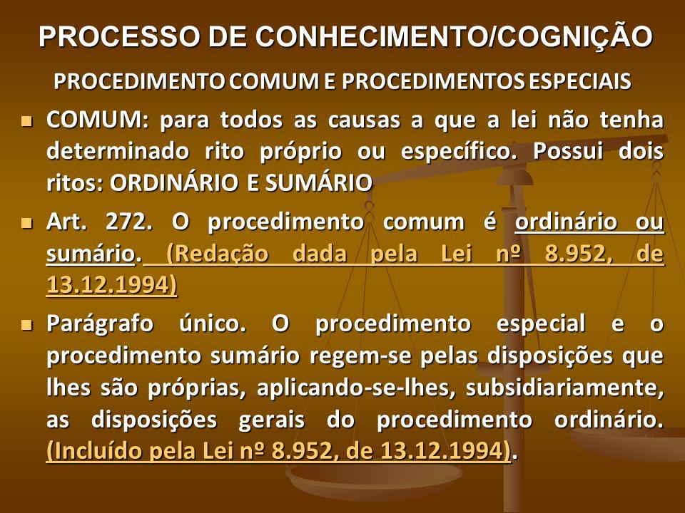 PROCESSO DE CONHECIMENTO/COGNIÇÃO