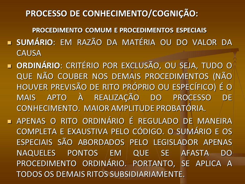 PROCESSO DE CONHECIMENTO/COGNIÇÃO: