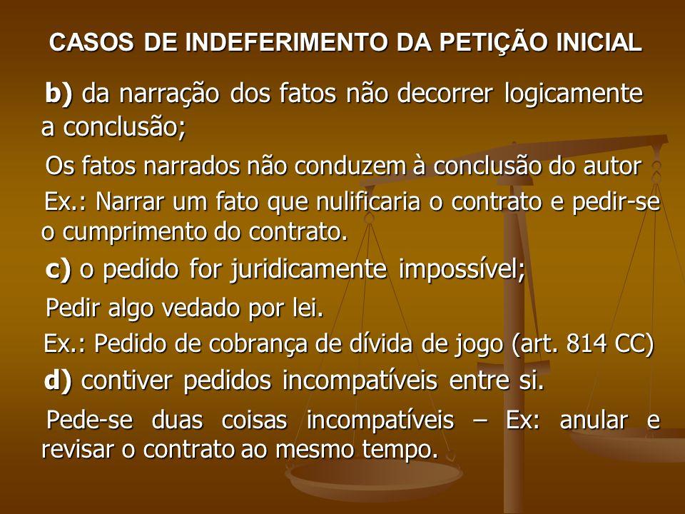 CASOS DE INDEFERIMENTO DA PETIÇÃO INICIAL