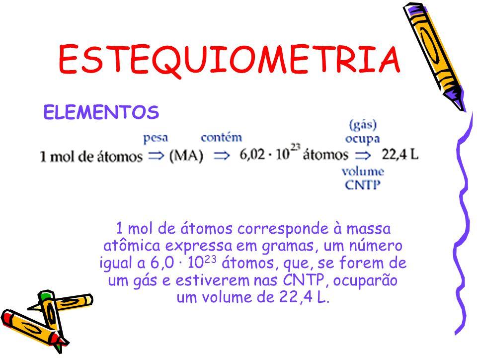 ESTEQUIOMETRIA ELEMENTOS