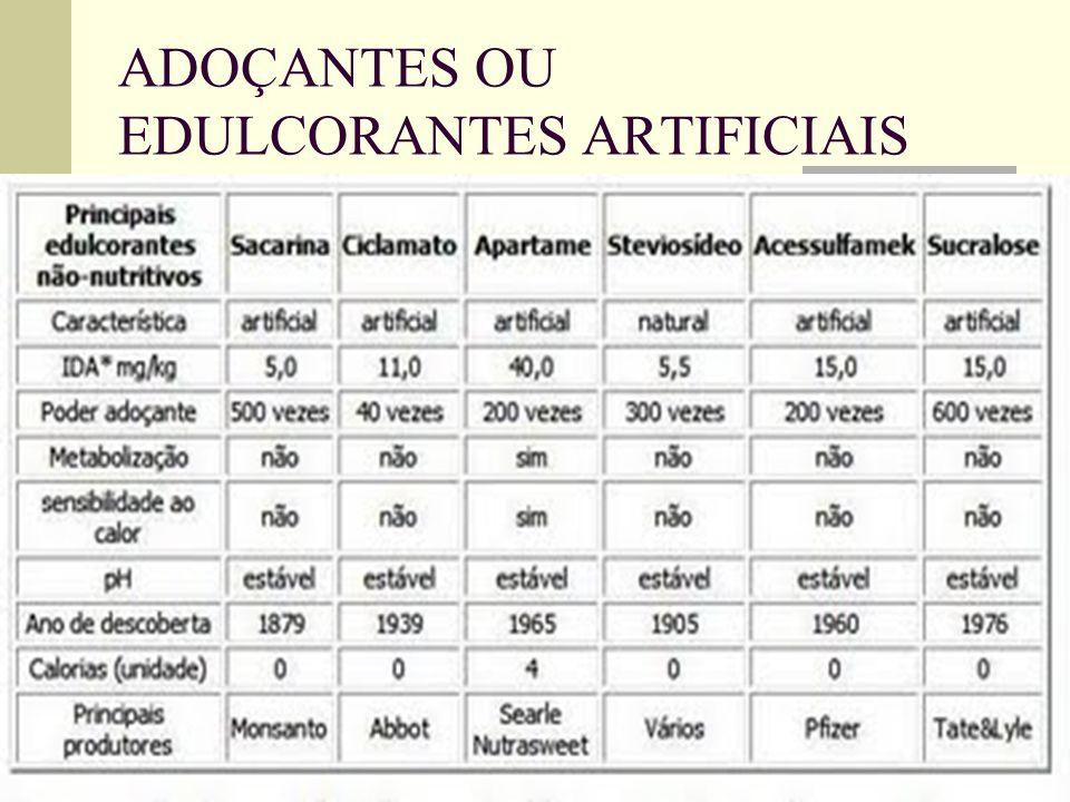 ADOÇANTES OU EDULCORANTES ARTIFICIAIS