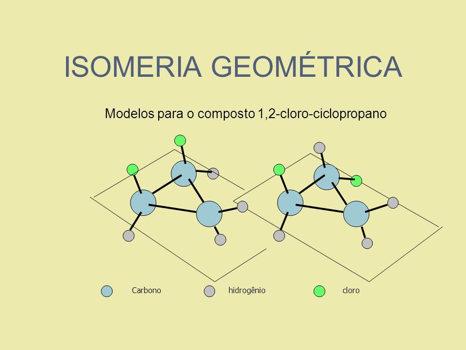 ISOMERIA GEOMÉTRICA Modelos para o composto 1,2-cloro-ciclopropano