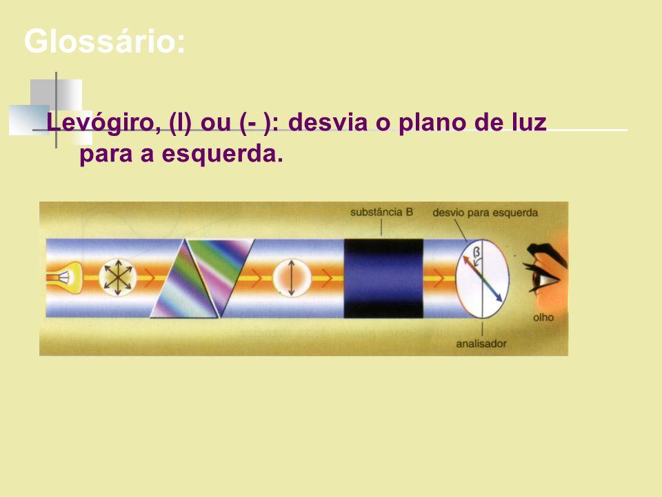 Glossário: Levógiro, (l) ou (- ): desvia o plano de luz para a esquerda.