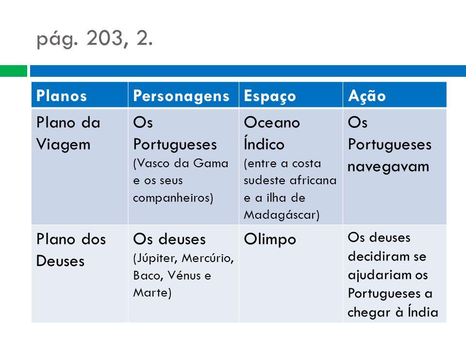 pág. 203, 2. Planos Personagens Espaço Ação Plano da Viagem
