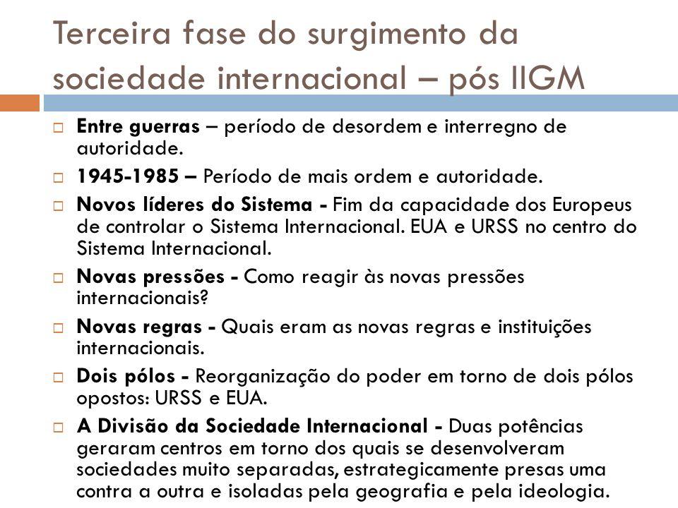 Terceira fase do surgimento da sociedade internacional – pós IIGM