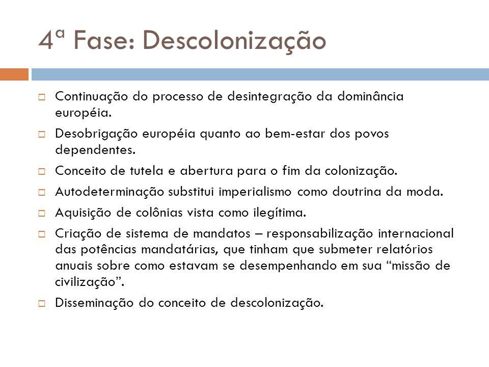 4ª Fase: Descolonização