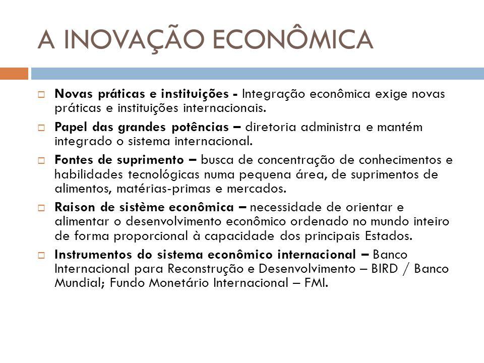 A INOVAÇÃO ECONÔMICA Novas práticas e instituições - Integração econômica exige novas práticas e instituições internacionais.