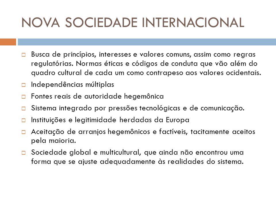 NOVA SOCIEDADE INTERNACIONAL